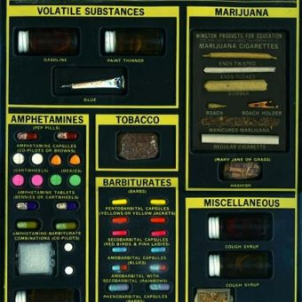 The 1960s Narcotics & Dangerous Drugs Identification Kit