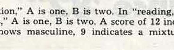 1948 test: How Masculine or Feminine Are You?