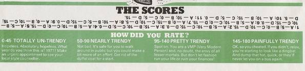 1980s trendy answers