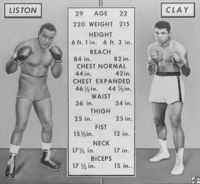 This is how champion Sonny Liston and challenger Cassius Clay measure up for their world heavyweight title bout at Miami Beach, February 25, 1964.