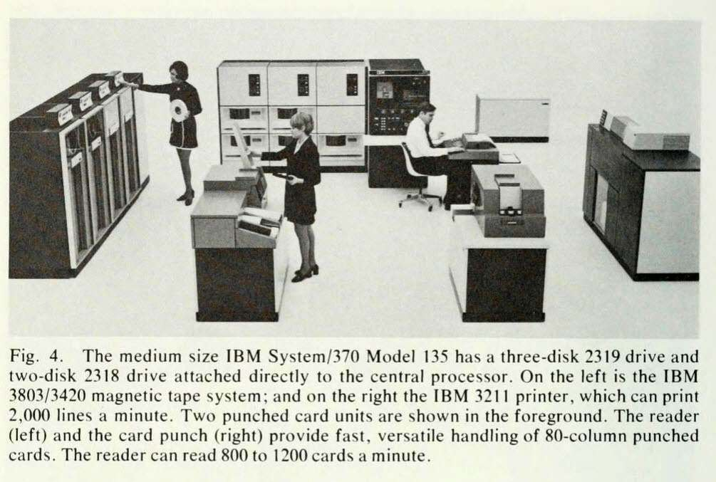 How Computer Works 1975 (1)