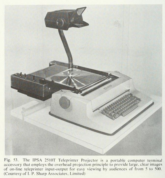 How Computer Works 1975 (7)