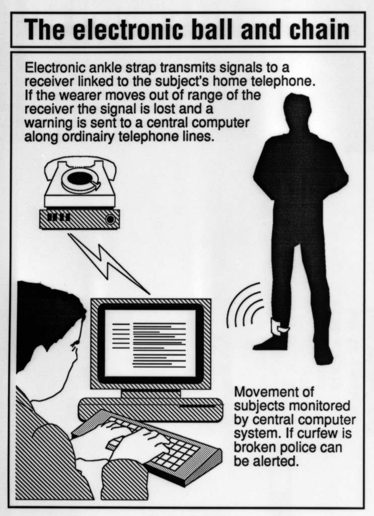 Graphic demonstrating how the system of electronic tagging will work. Ref #: PA.20352017  Date: 08/05/1989