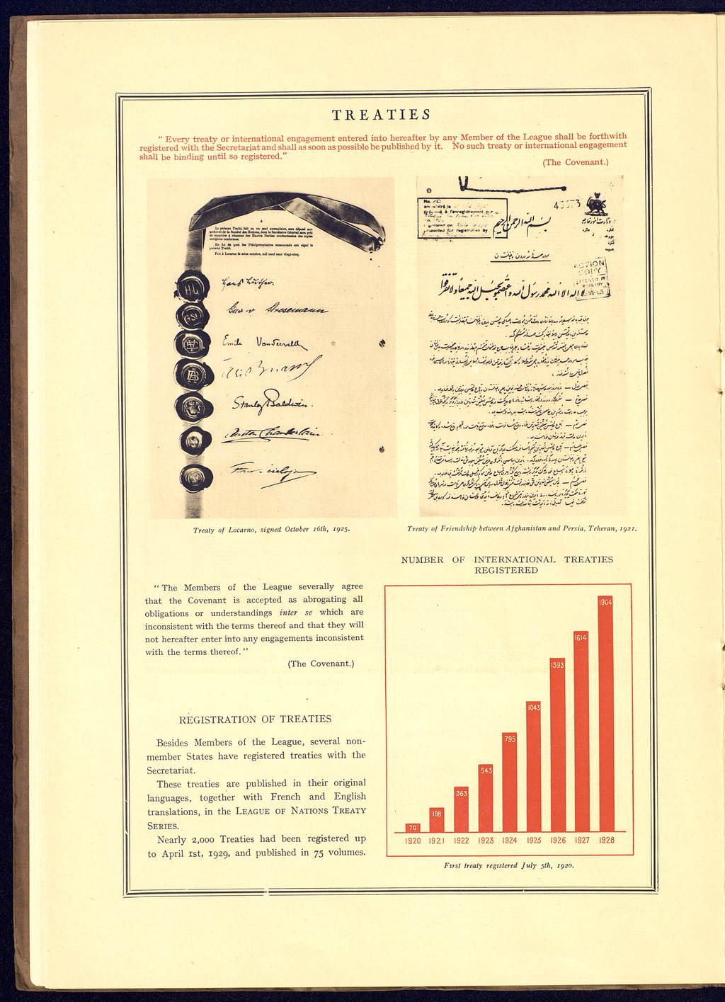 The League Of Nations A Pictoral Survey 1925 Flashbak