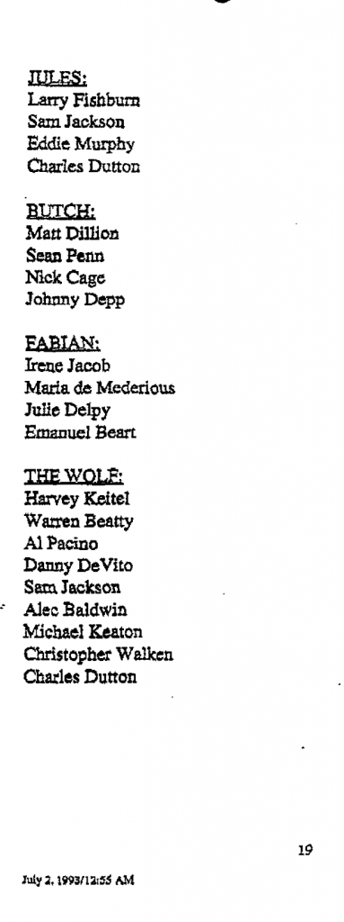 Pulp Fiction cast list