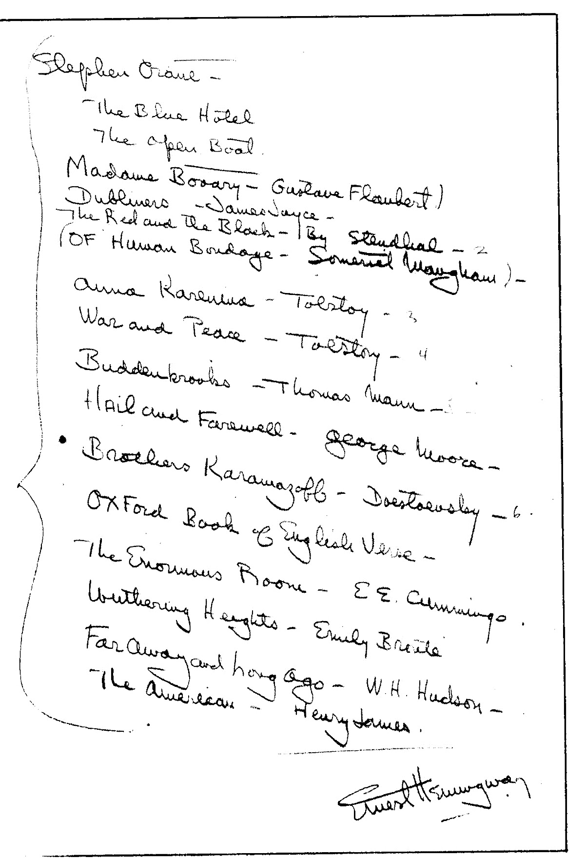 Ernest Hemmingway Reading List