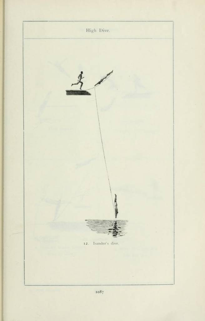 diving The fifth Olympiad- the official report of the Olympic Games of Stockholm 1912