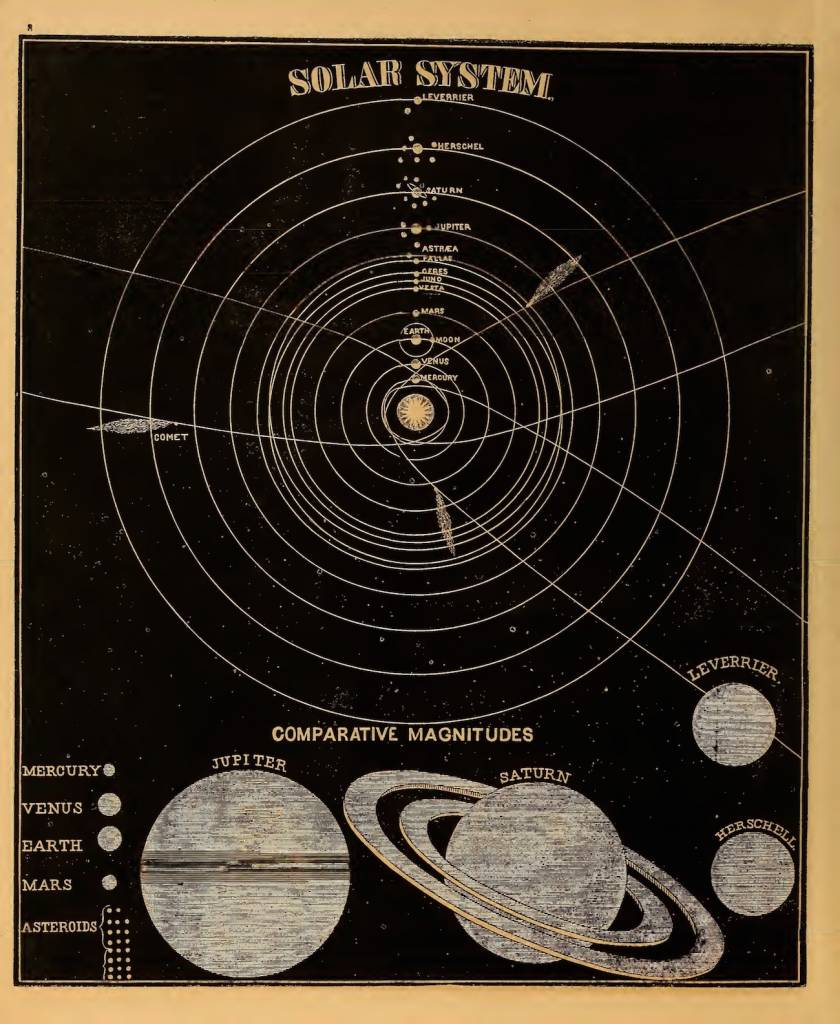 Asa Smith's Illustrated Astronomy-10