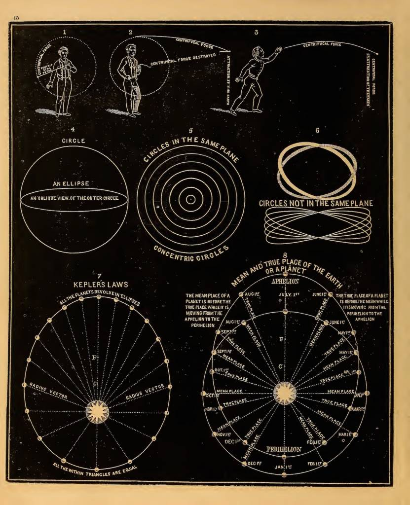 Asa Smith's Illustrated Astronomy-12