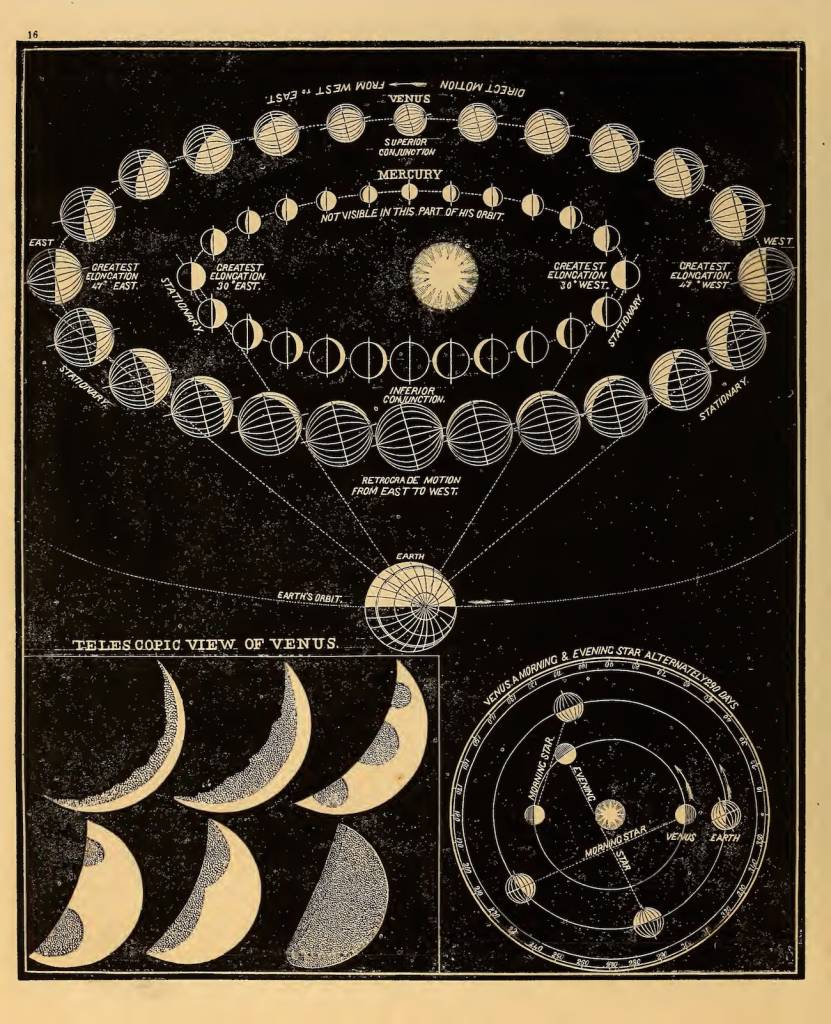 Asa Smith's Illustrated Astronomy-18
