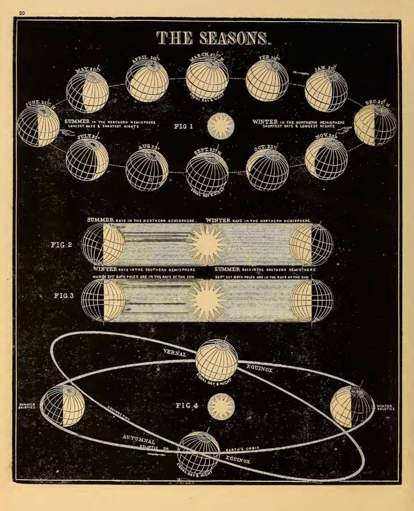 Asa Smith's Illustrated Astronomy-22