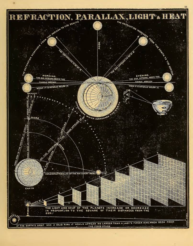 Asa Smith's Illustrated Astronomy 1951