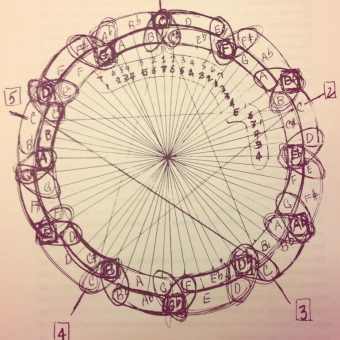 John Coltrane Pictures Einstein's Mathematics of Music