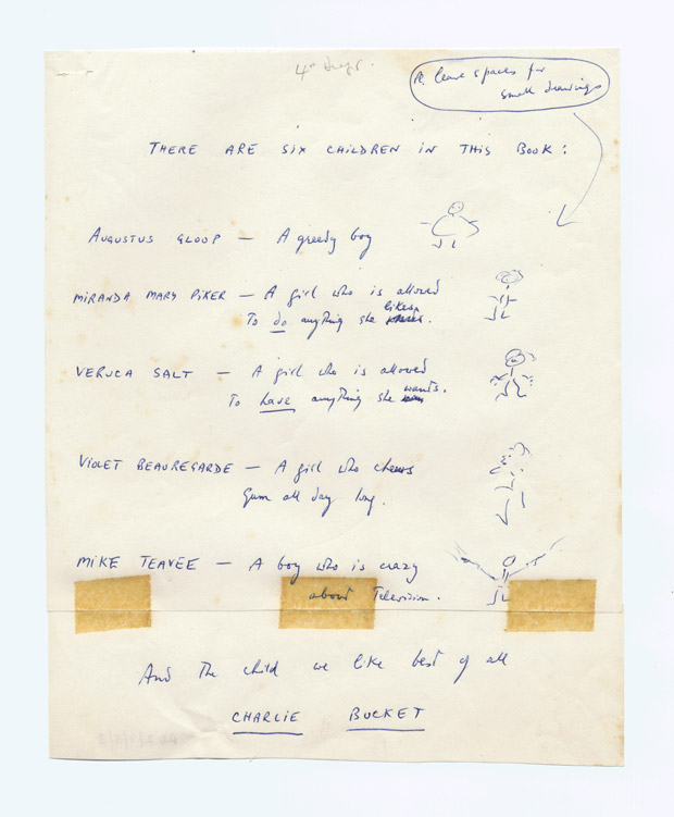 Roald Dahl's list of the six children who were going into the chocolate factory, with stick-figure illustrations. This is the penultimate list of kids just before Miranda was removed.