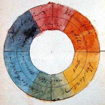 Goethe : Illustrating The Abstract Psychology of Color and Emotion