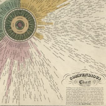 19th Century Chart of Principal Ports and Places Distances from Washington DC