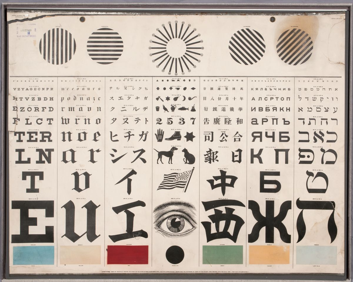 George Mayerle's Eye Test charts, Schmidt Litho Co., San Francisco , ca. 1907