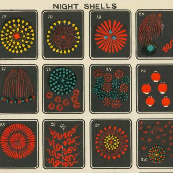 Gorgeous Japanese Firework Illustrations From The Late 1800s