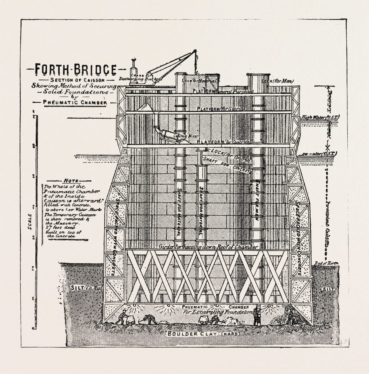 The Forth Bridge, Section Showing The Interior Of A Caisson, Engraving 1890, UK, U.k., Britain, British, Europe, United Kingdom, Great Britain, European