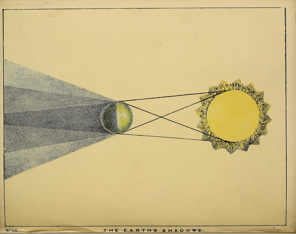 The beauty of the heavens : a pictorial display of the astronomical phenomena of the universe : one hundred and four coloured scenes, illustrating a familiar lecture on astronomyby Blunt, Charles