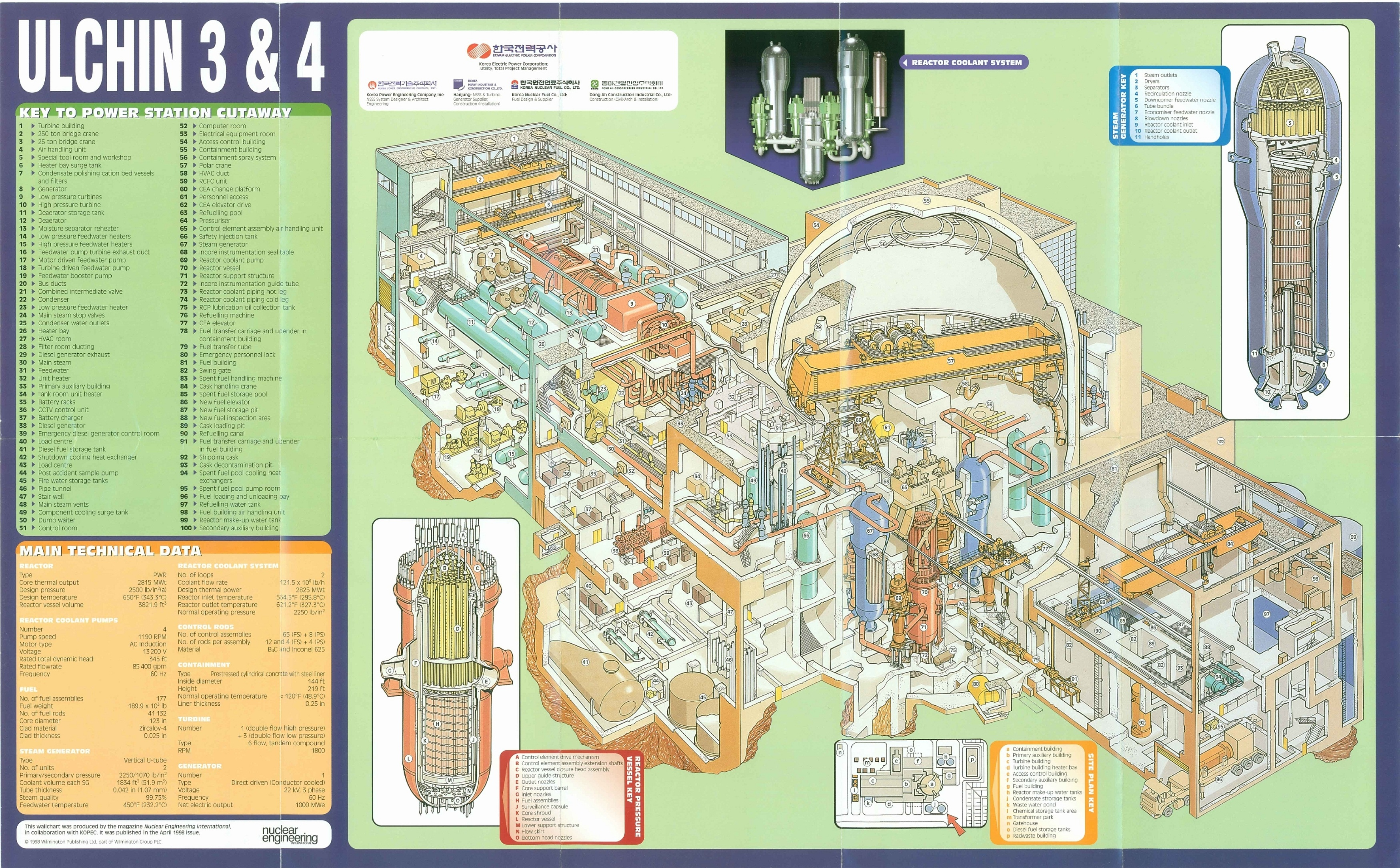 Title Sizewell B PWR Creator Nuclear Engineering International Subject Nuclear reactors -- Drawings Description The World's Reactors, No. 83, Sizewell B PWR, Sizewell, Suffolk, UK. Wall chart insert, Nuclear Engineering, December 1982