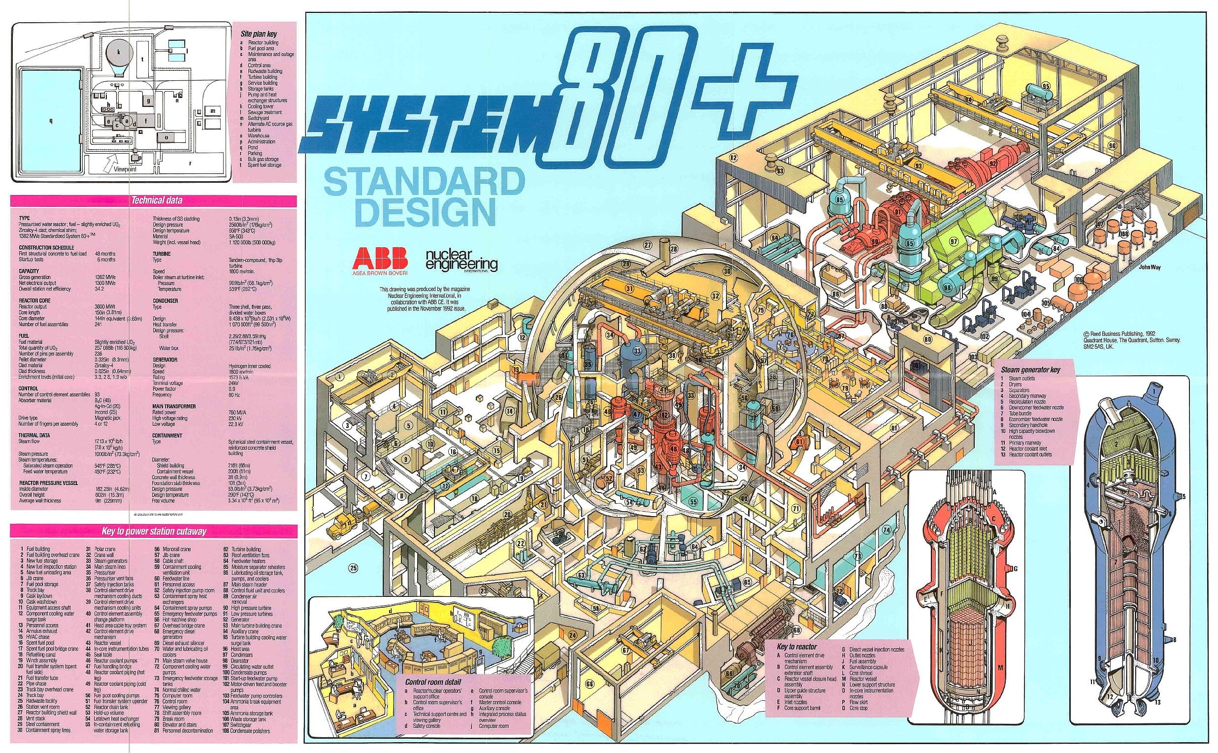 Title System 80+ Yongwang 3 & 4 Creator Nuclear Engineering International Subject Nuclear reactors -- Drawings Description The World's Reactors, No. 97,System 80+ [e.g. Yongwang 3 & 4], USA. Wall chart insert, Nuclear Engineering, 1992