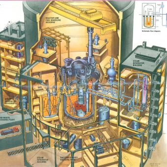 Nuclear Reactor Wall Charts – 1956-1998